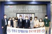 전국 출산율 1위에 숨겨진 비밀 '먹튀 출산' 비일비재